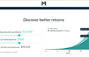 M1 Finance Review: The Free Robo Advisor YOU Control